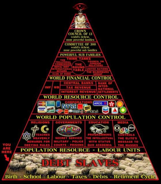 illuminati_pyramid_controll